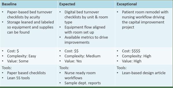 nurse-ready-rooms v1-1